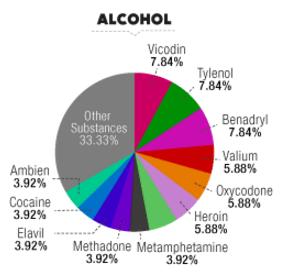 SALUD    5 PASTILLAS QUE DEFINITIVAMENTE NO DEBES MEZCLAR CON ALCOHOL